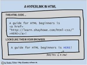 hyperlink 2
